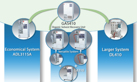 SPRAY DRYING: A CONTINUOUS AND SCALABLE WAY TO OBTAIN FINE POWDERS AND PARTICLES FROM LIQUIDS